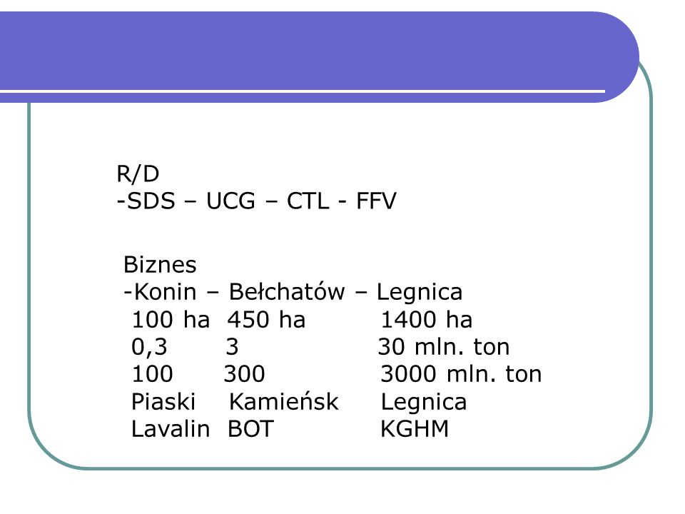 R/D -SDS – UCG – CTL - FFV. Biznes. -Konin – Bełchatów – Legnica. 100 ha 450 ha 1400 ha.