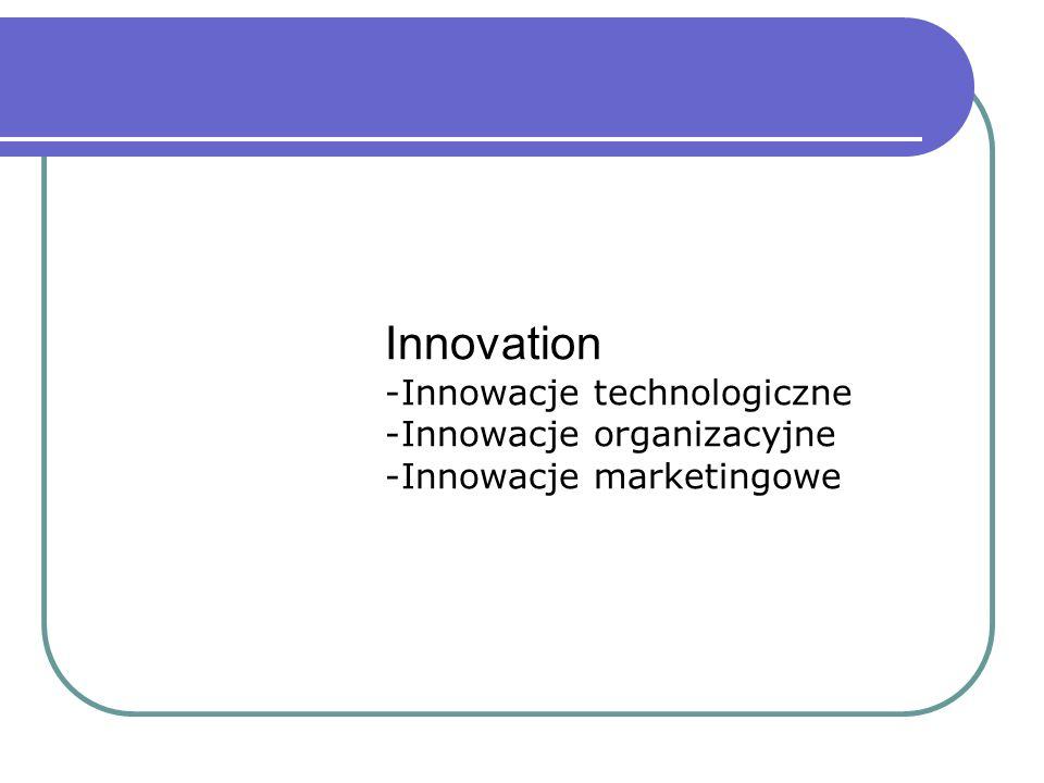 Innovation Innowacje technologiczne Innowacje organizacyjne