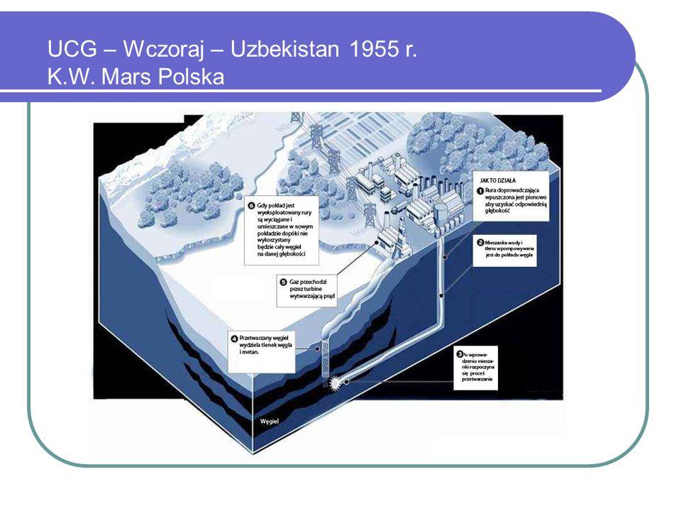 UCG – Wczoraj – Uzbekistan 1955 r.