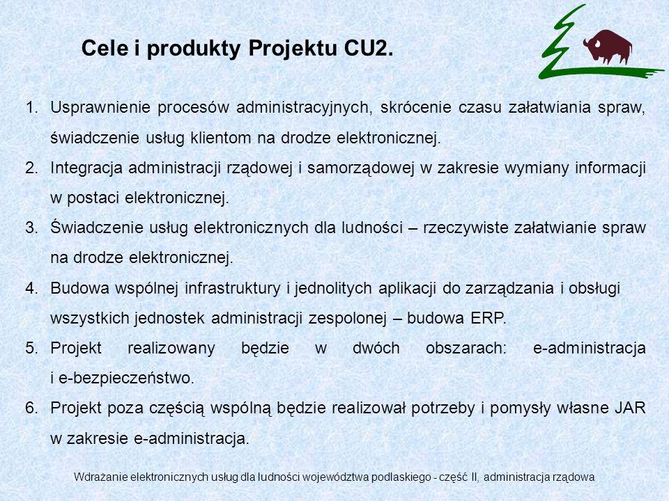 Cele i produkty Projektu CU2.