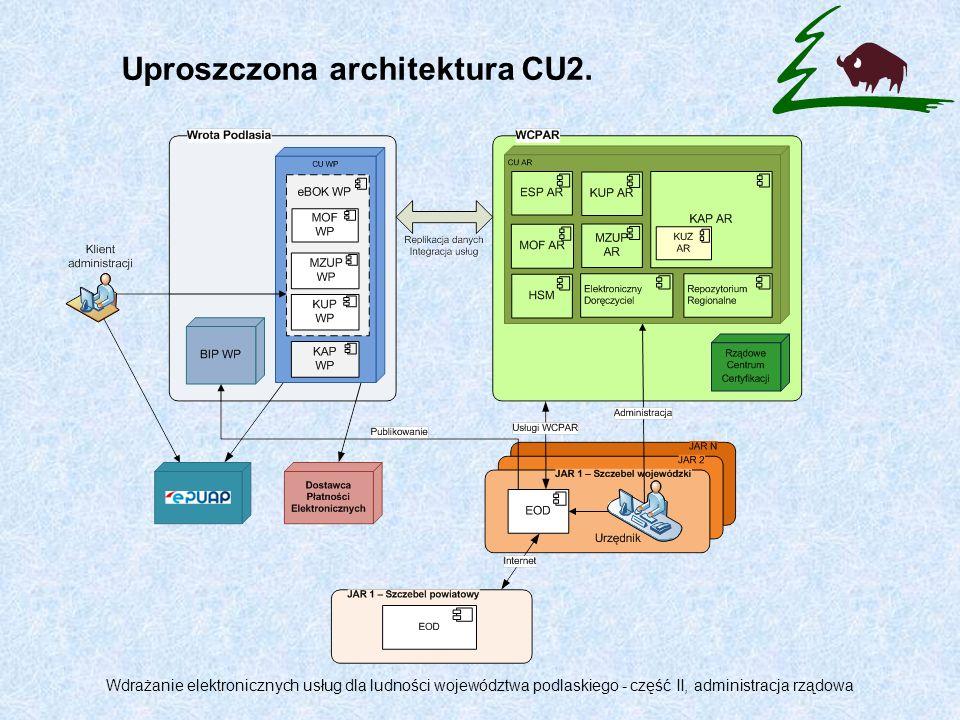 Uproszczona architektura CU2.