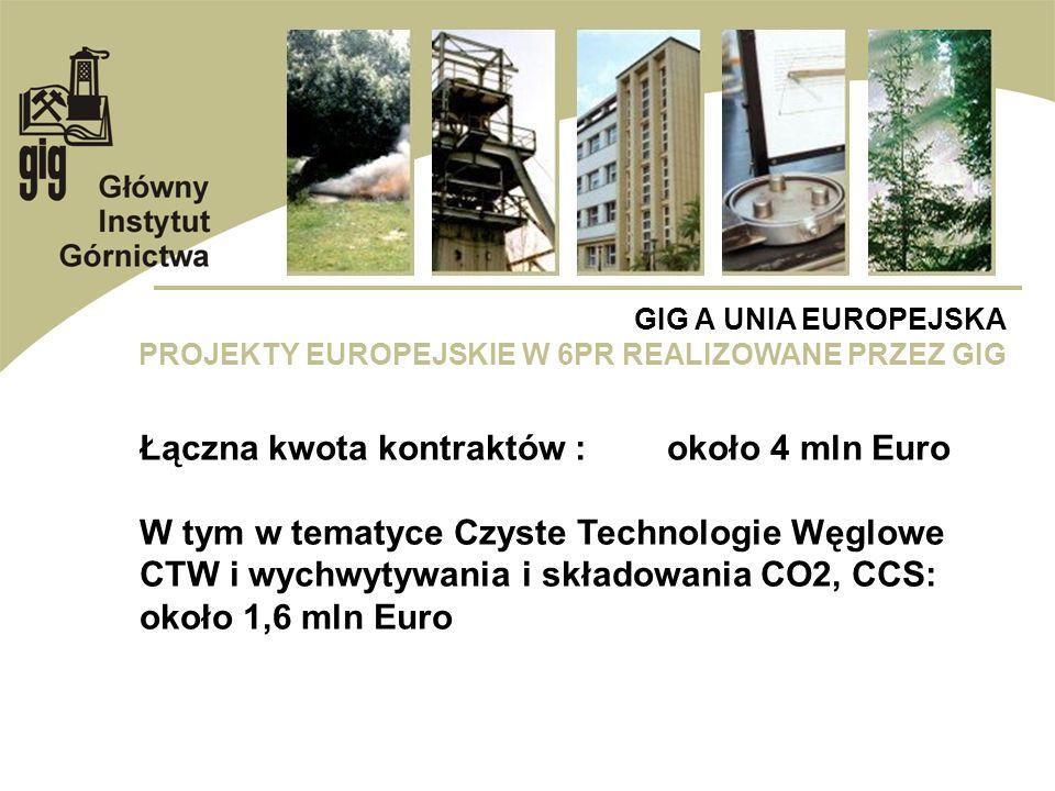 Łączna kwota kontraktów : około 4 mln Euro