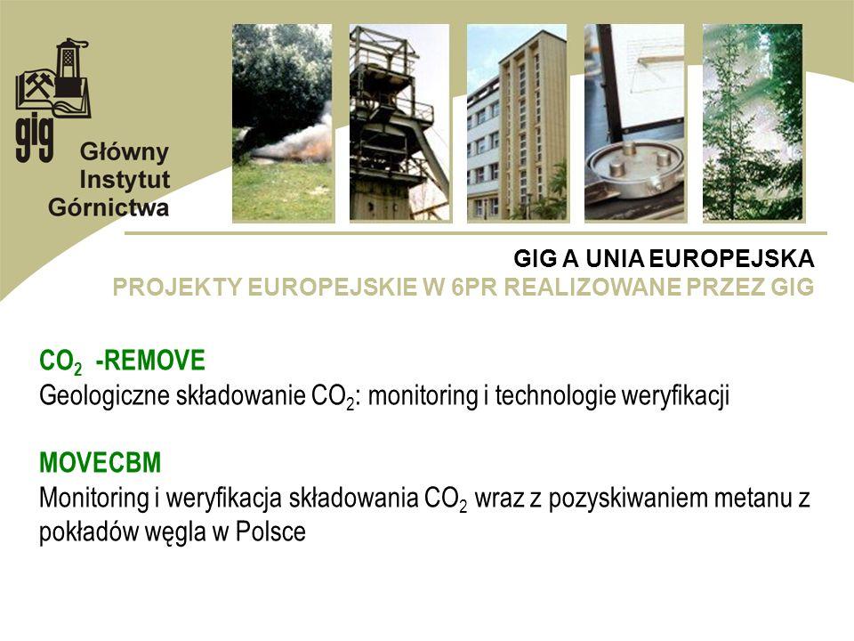 Geologiczne składowanie CO2: monitoring i technologie weryfikacji