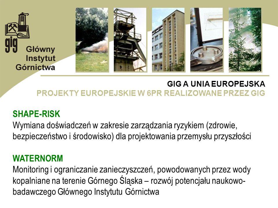 GIG A UNIA EUROPEJSKA PROJEKTY EUROPEJSKIE W 6PR REALIZOWANE PRZEZ GIG