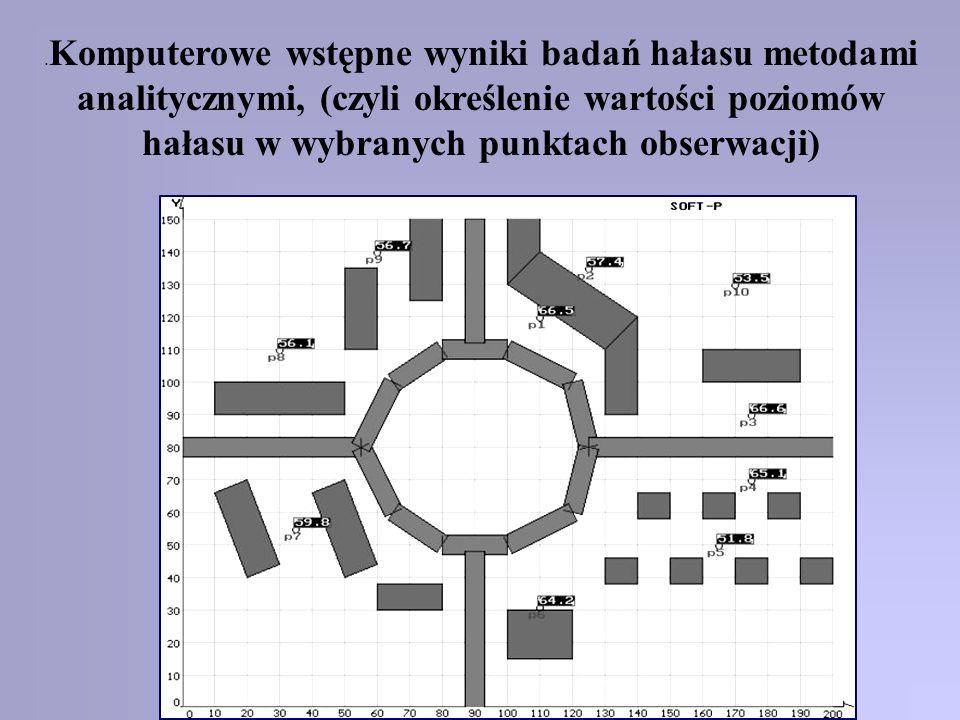 .Komputerowe wstępne wyniki badań hałasu metodami analitycznymi, (czyli określenie wartości poziomów hałasu w wybranych punktach obserwacji)
