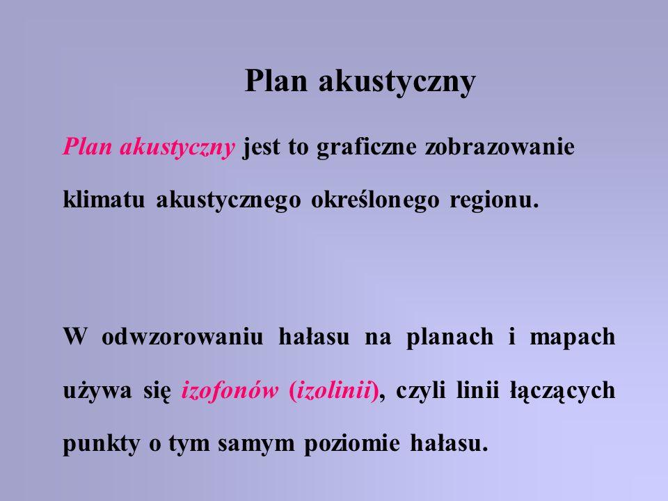 Plan akustyczny Plan akustyczny jest to graficzne zobrazowanie klimatu akustycznego określonego regionu.