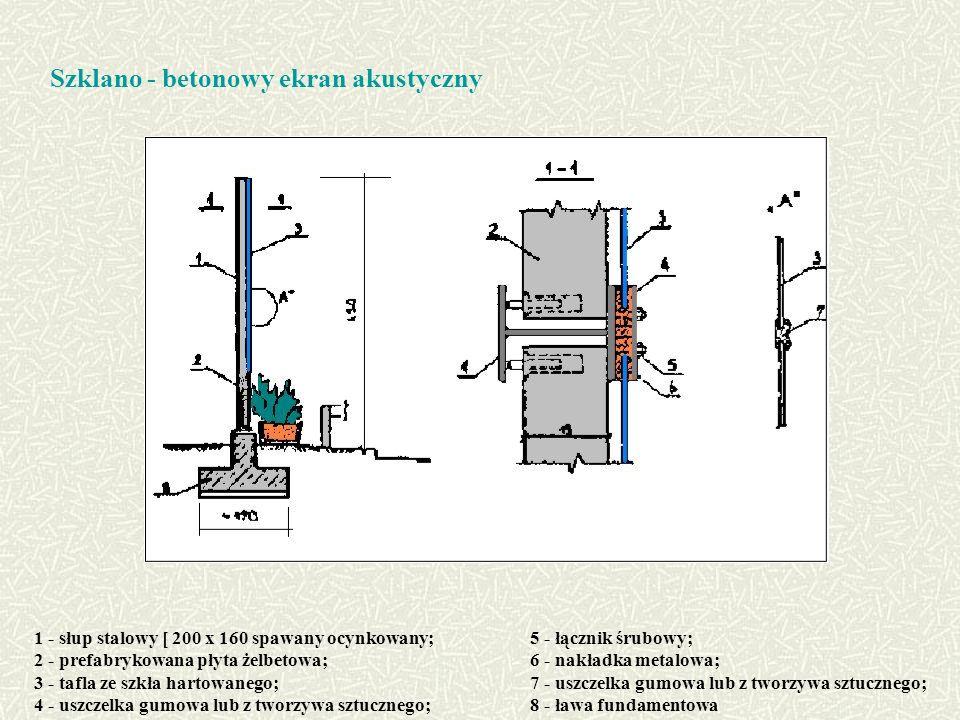 Szklano - betonowy ekran akustyczny