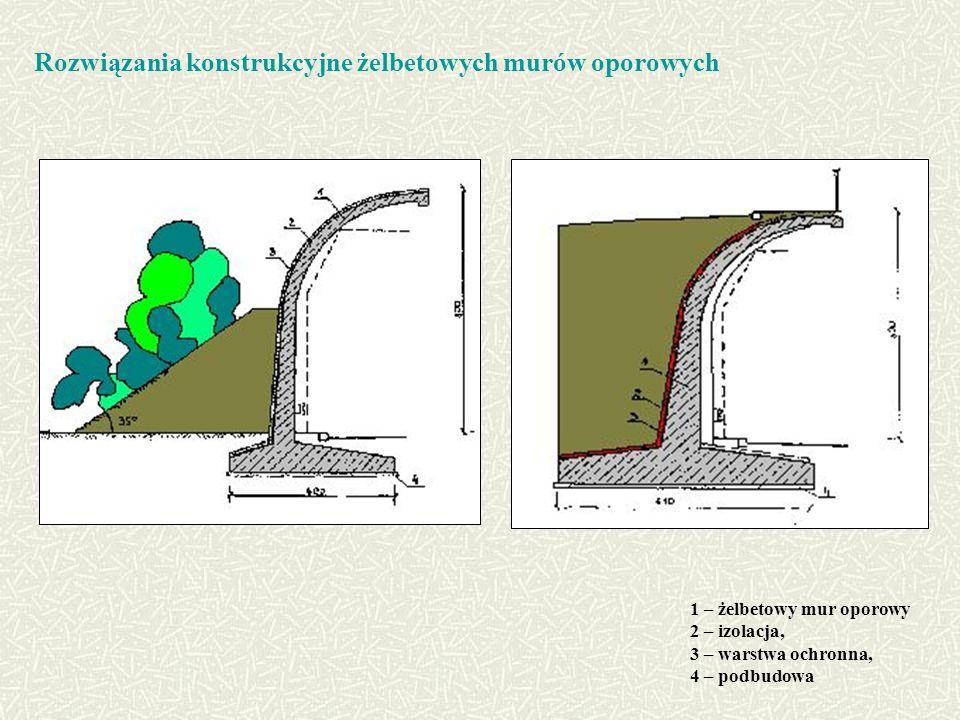 Rozwiązania konstrukcyjne żelbetowych murów oporowych