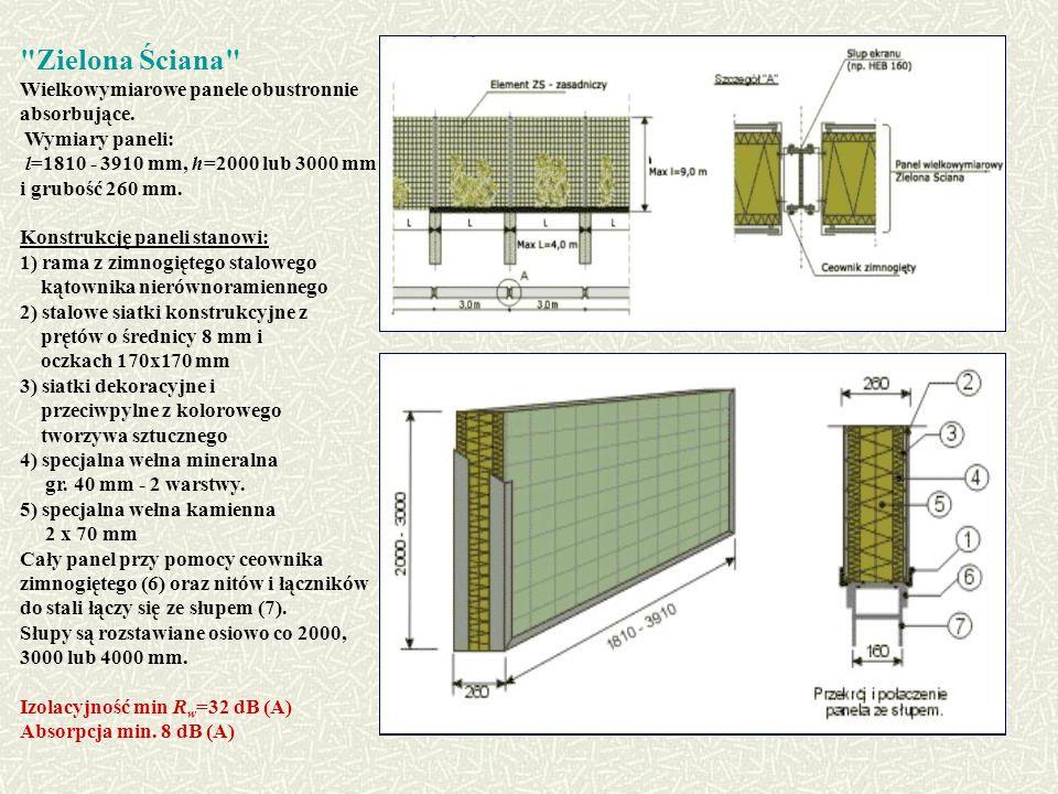 Zielona Ściana Wielkowymiarowe panele obustronnie absorbujące. Wymiary paneli: l=1810 - 3910 mm, h=2000 lub 3000 mm i grubość 260 mm.