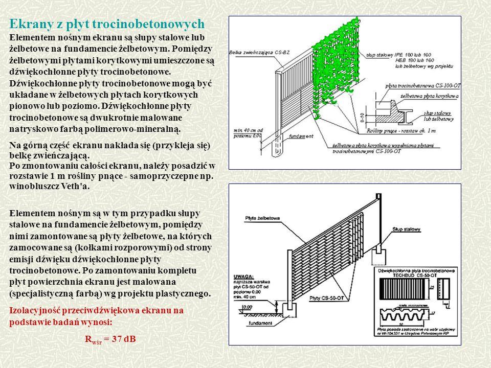 Ekrany z płyt trocinobetonowych Elementem nośnym ekranu są słupy stalowe lub żelbetowe na fundamencie żelbetowym. Pomiędzy żelbetowymi płytami korytkowymi umieszczone są dźwiękochłonne płyty trocinobetonowe. Dźwiękochłonne płyty trocinobetonowe mogą być układane w żelbetowych płytach korytkowych pionowo lub poziomo. Dźwiękochłonne płyty trocinobetonowe są dwukrotnie malowane natryskowo farbą polimerowo-mineralną.