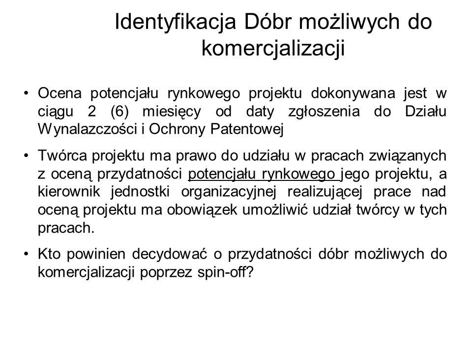 Identyfikacja Dóbr możliwych do komercjalizacji
