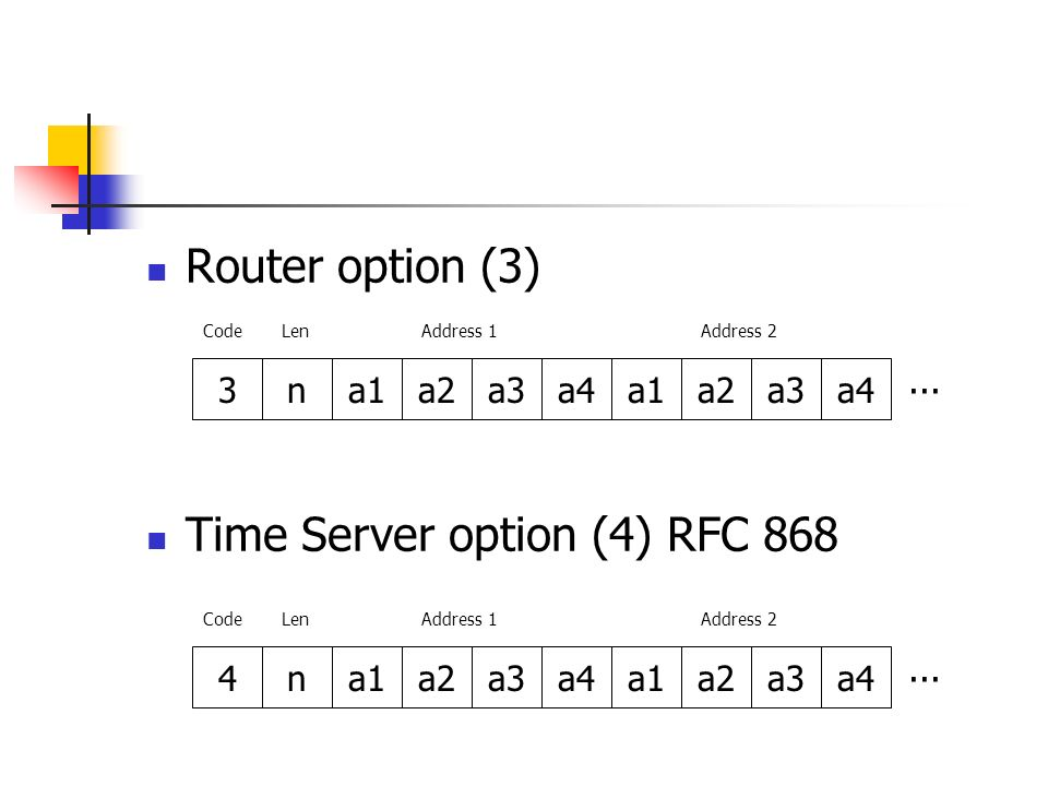 Time Server option (4) RFC 868