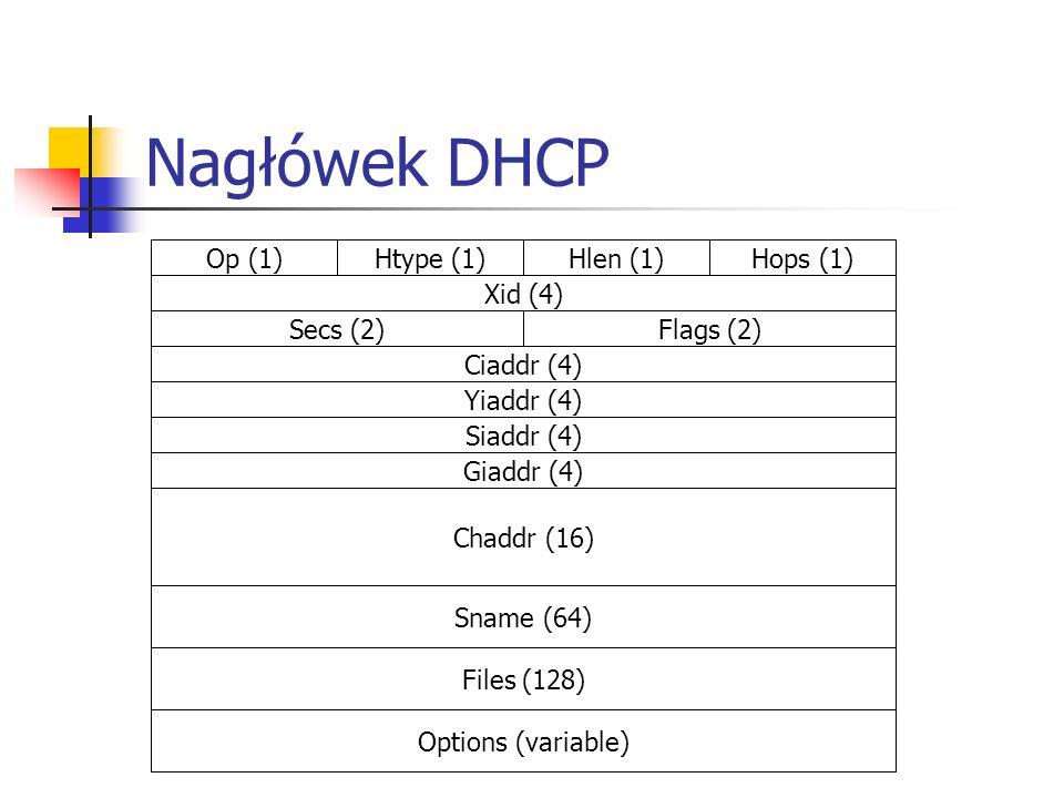 Nagłówek DHCP Op (1) Htype (1) Hlen (1) Hops (1) Xid (4) Secs (2)