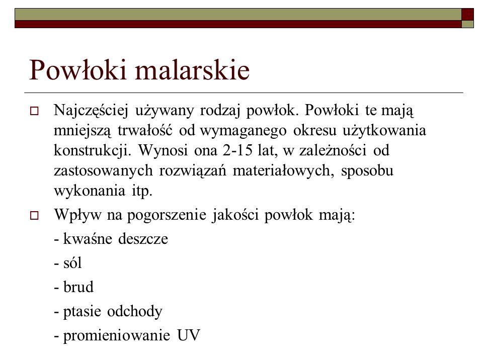 Powłoki malarskie