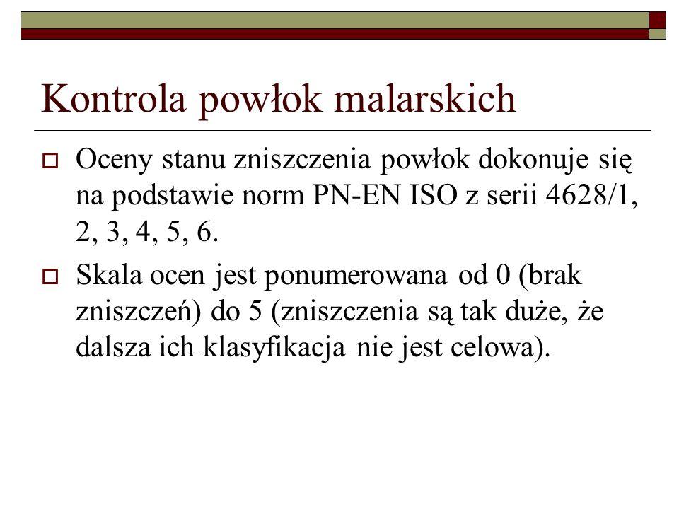 Kontrola powłok malarskich