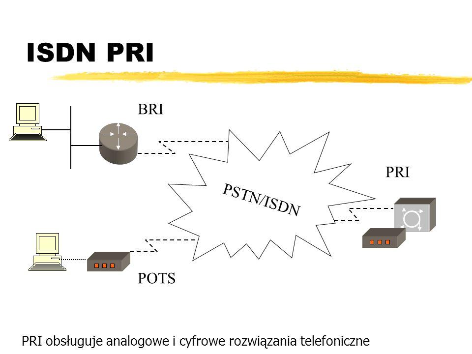 ISDN PRI BRI PSTN/ISDN PRI POTS