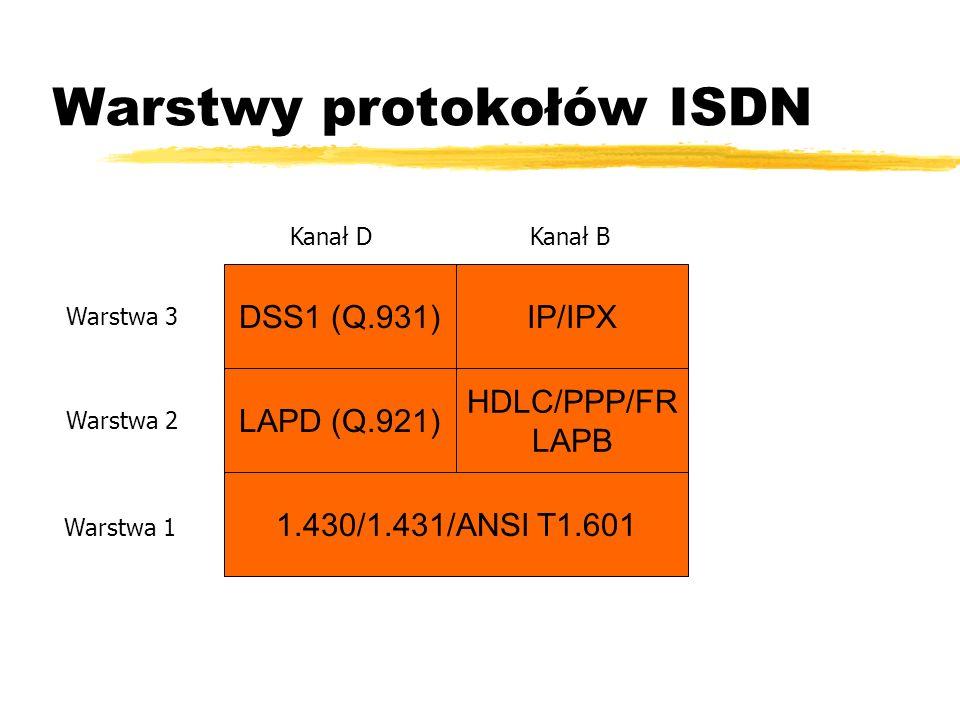 Warstwy protokołów ISDN