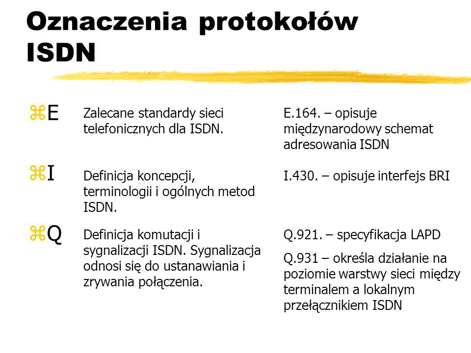 Oznaczenia protokołów ISDN