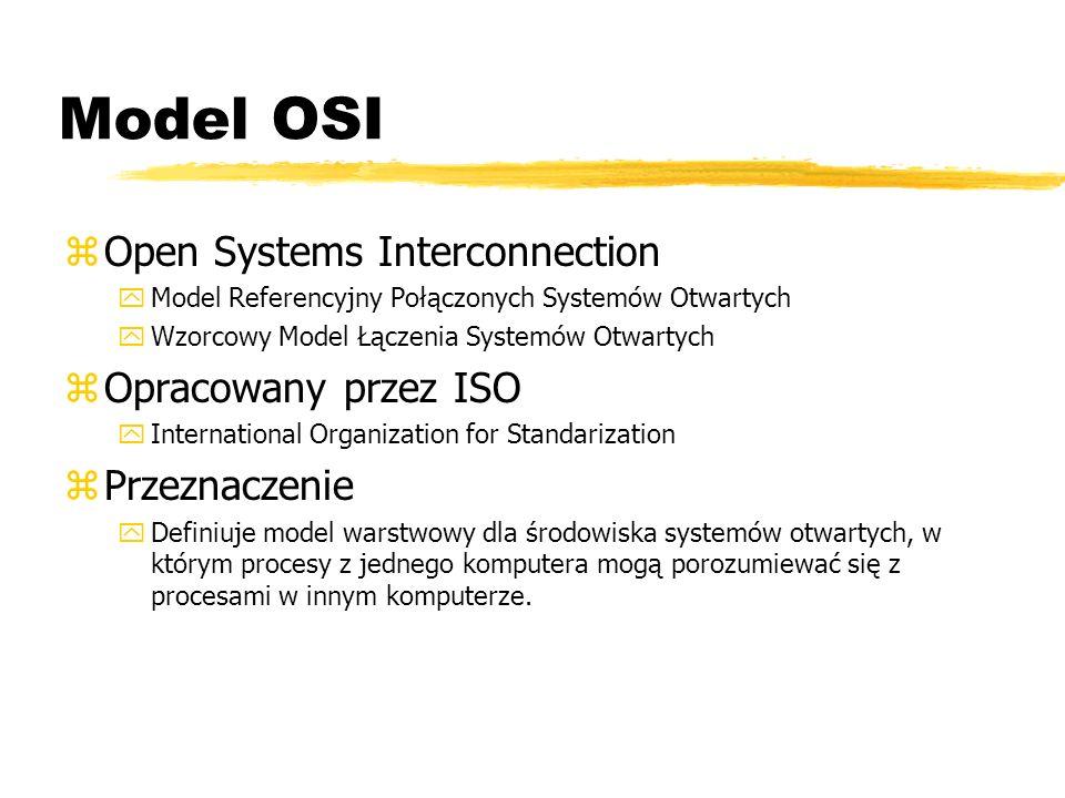 Model OSI Open Systems Interconnection Opracowany przez ISO