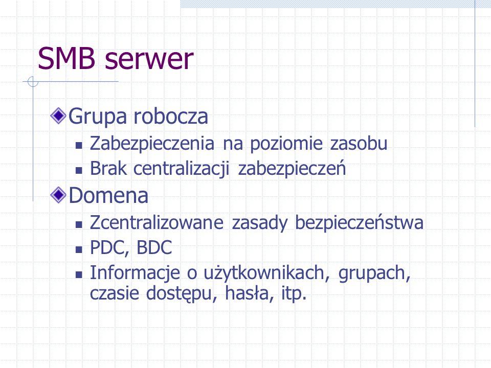 SMB serwer Grupa robocza Domena Zabezpieczenia na poziomie zasobu