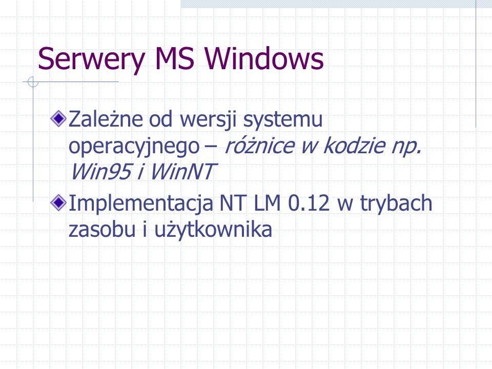Serwery MS Windows Zależne od wersji systemu operacyjnego – różnice w kodzie np. Win95 i WinNT.