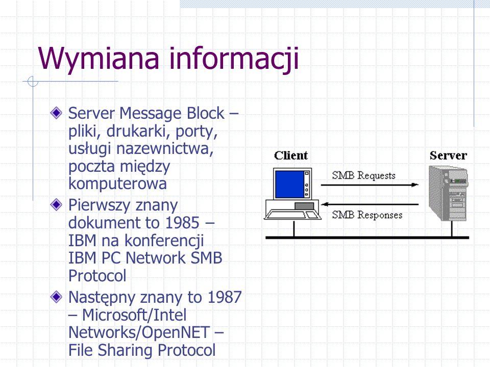 Wymiana informacji Server Message Block – pliki, drukarki, porty, usługi nazewnictwa, poczta między komputerowa.