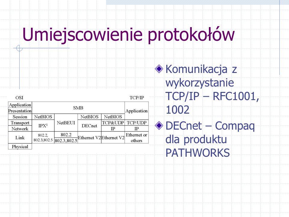 Umiejscowienie protokołów