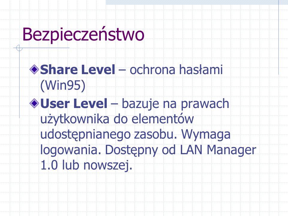 Bezpieczeństwo Share Level – ochrona hasłami (Win95)