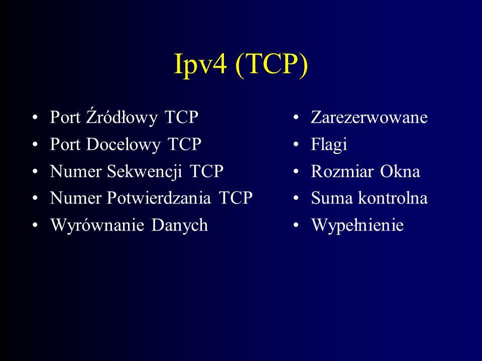 Ipv4 (TCP) Port Źródłowy TCP Port Docelowy TCP Numer Sekwencji TCP