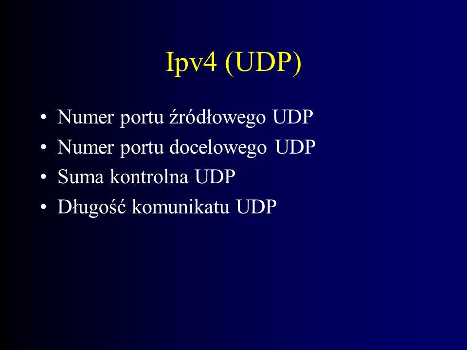 Ipv4 (UDP) Numer portu źródłowego UDP Numer portu docelowego UDP