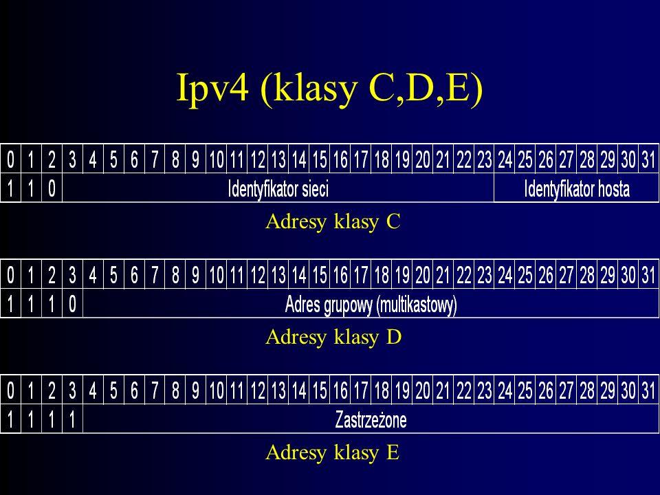 Ipv4 (klasy C,D,E) Adresy klasy C Adresy klasy D Adresy klasy E
