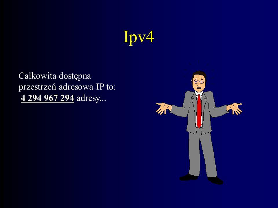 Ipv4 Całkowita dostępna przestrzeń adresowa IP to: