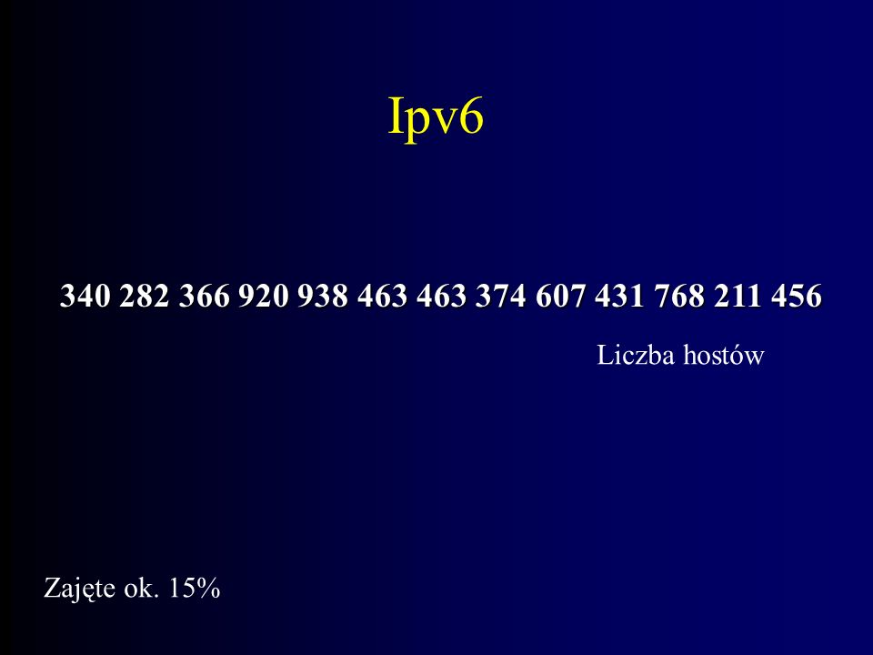 Ipv6 340 282 366 920 938 463 463 374 607 431 768 211 456 Liczba hostów Zajęte ok. 15%