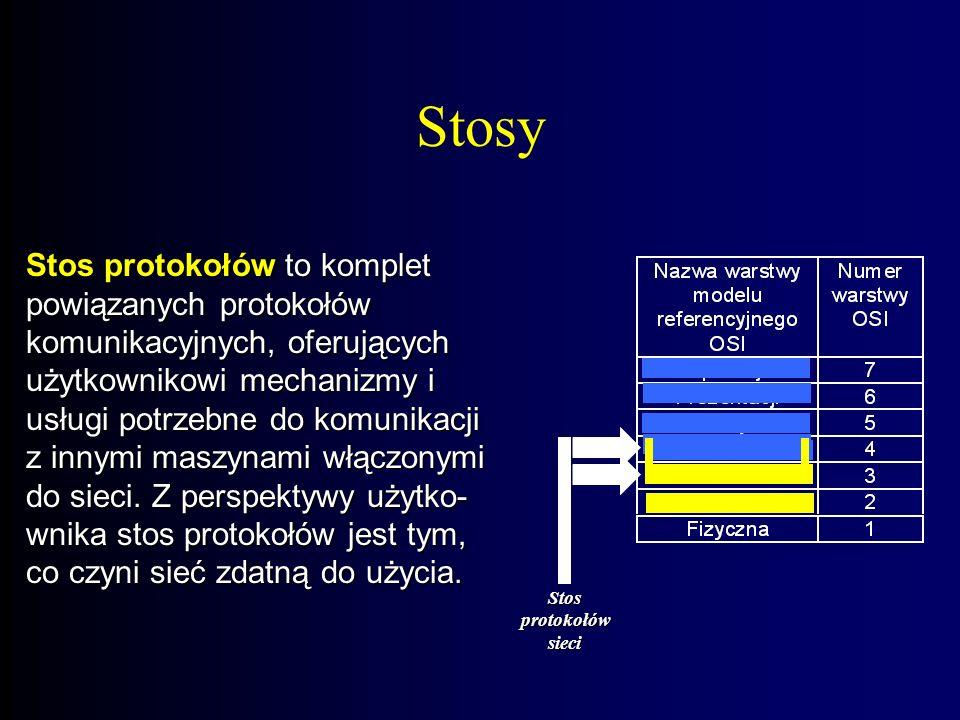 Stosy Stos protokołów to komplet powiązanych protokołów