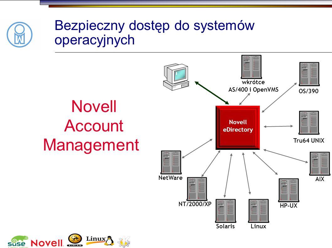 Bezpieczny dostęp do systemów operacyjnych