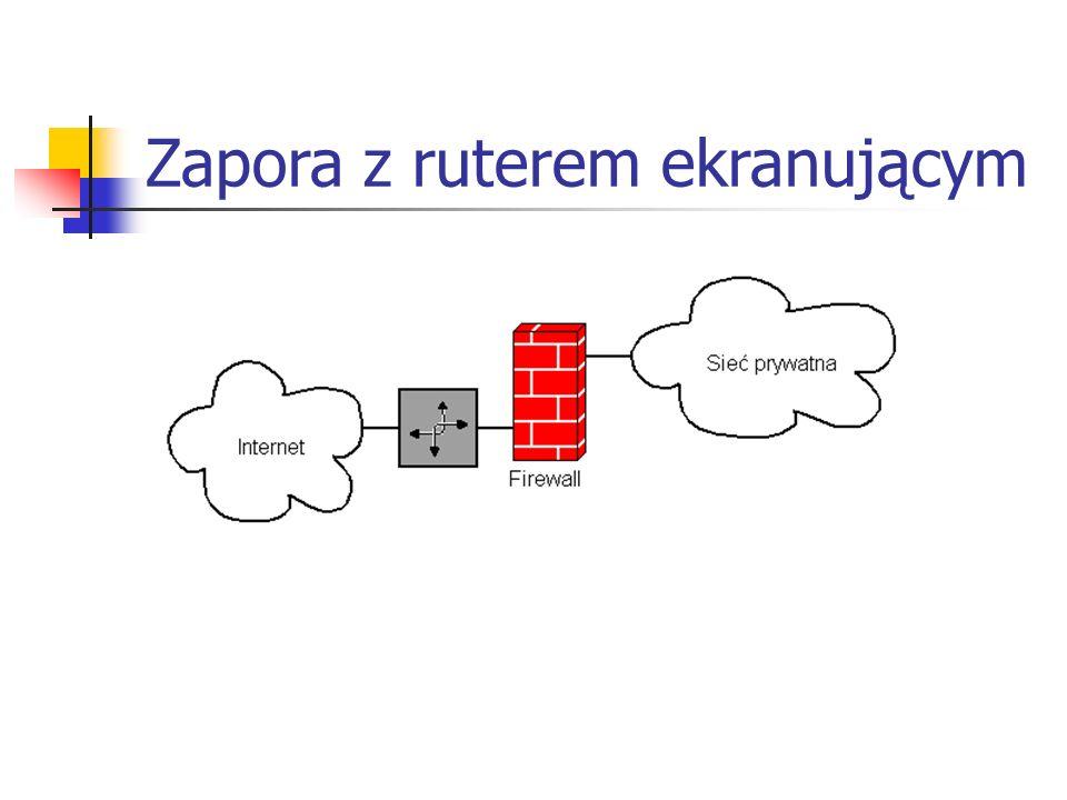 Zapora z ruterem ekranującym