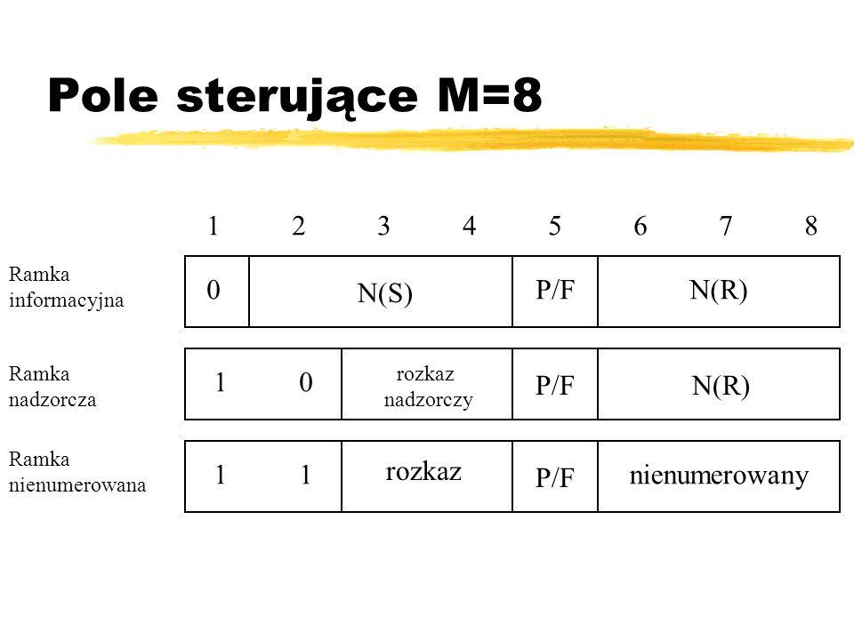 Pole sterujące M=8 1 2 3 4 5 6 7 8 N(S) P/F N(R) 1 0 P/F N(R) 1 1