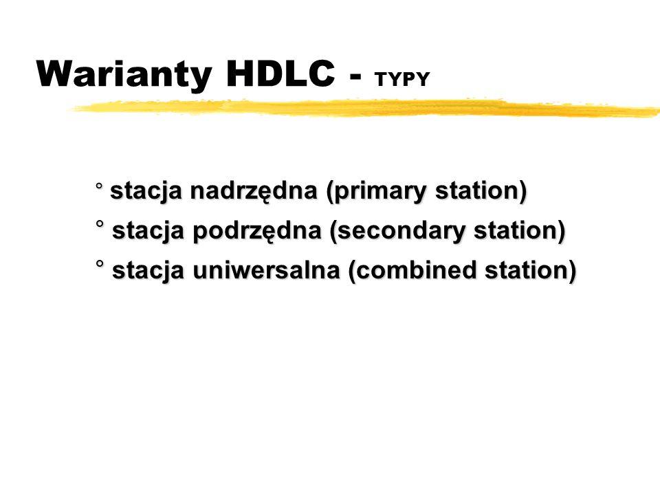 Warianty HDLC - TYPY stacja podrzędna (secondary station)