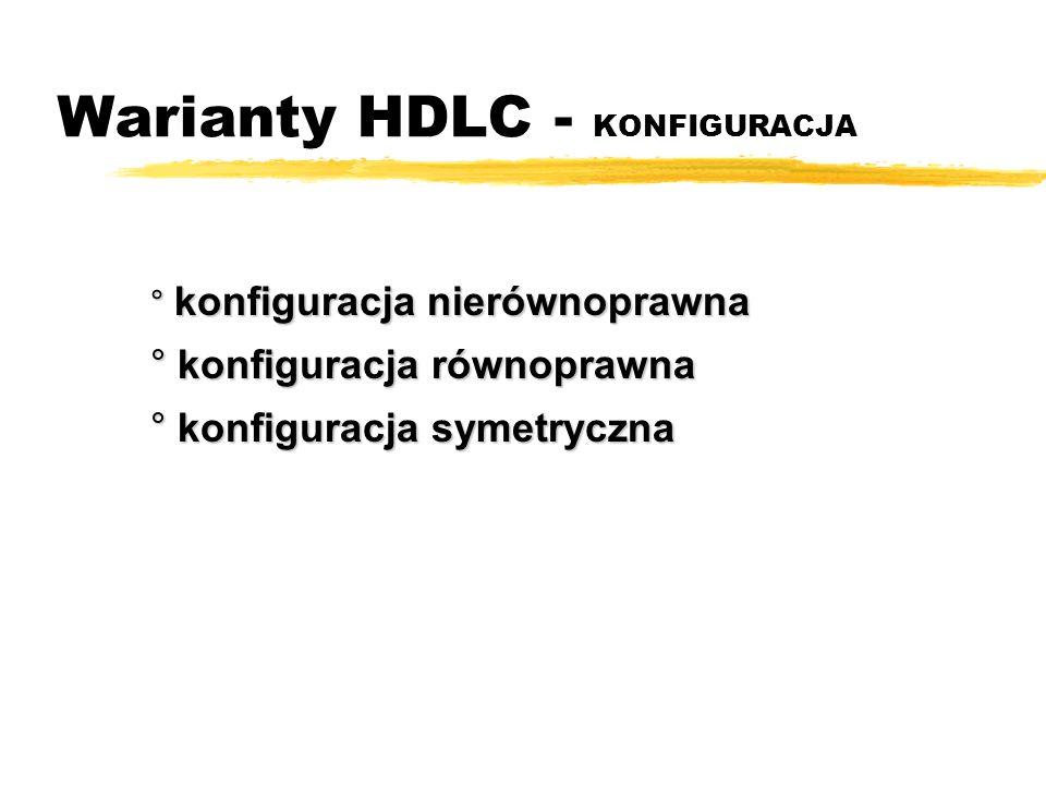 Warianty HDLC - KONFIGURACJA