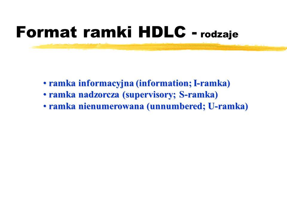 Format ramki HDLC - rodzaje