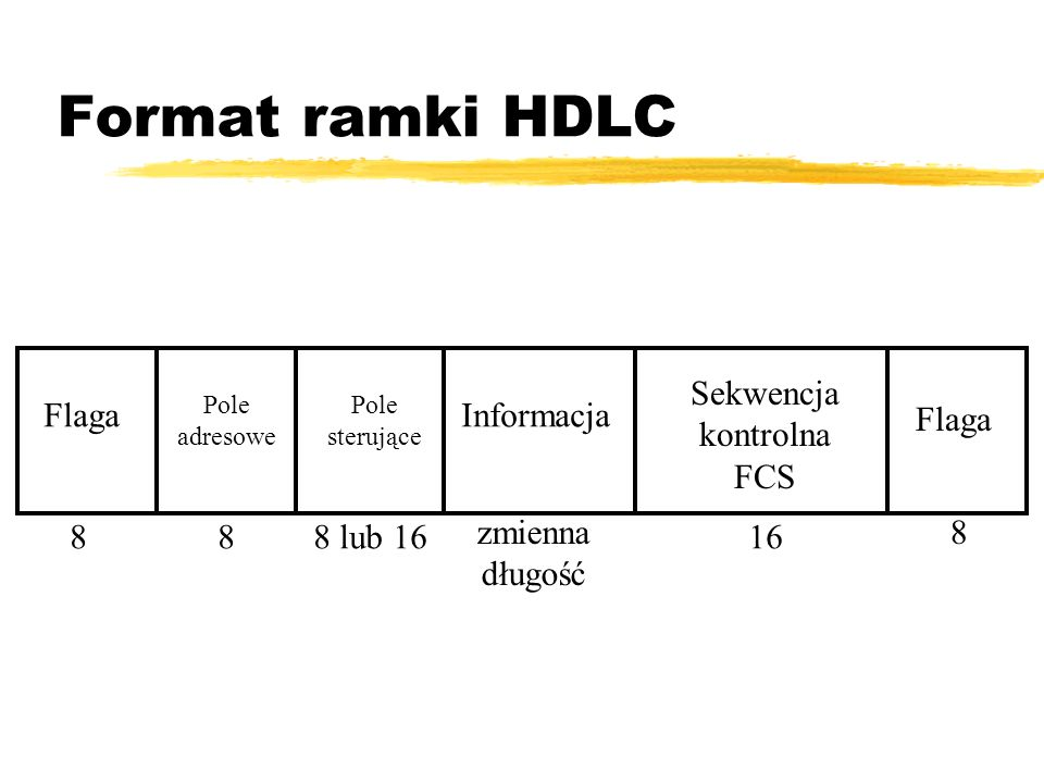Format ramki HDLC Sekwencja kontrolna FCS Flaga Informacja Flaga 8 8