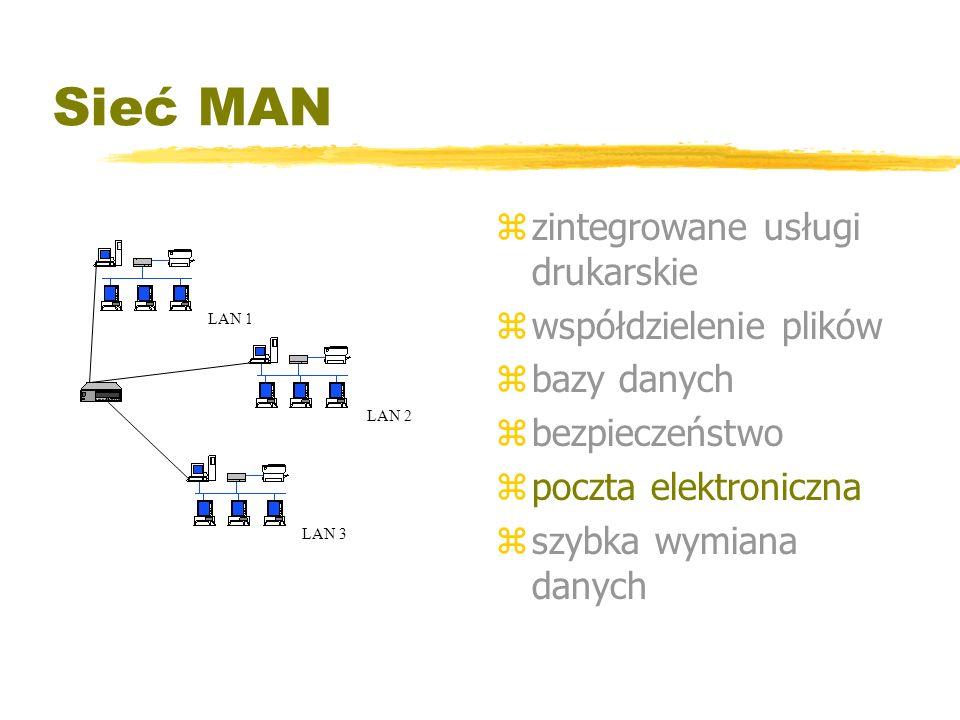 Sieć MAN zintegrowane usługi drukarskie współdzielenie plików