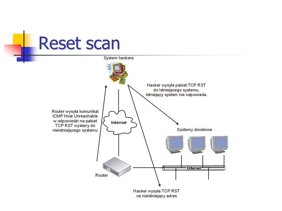 Reset scan