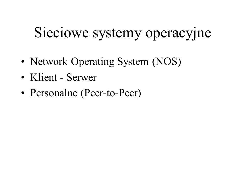 Sieciowe systemy operacyjne