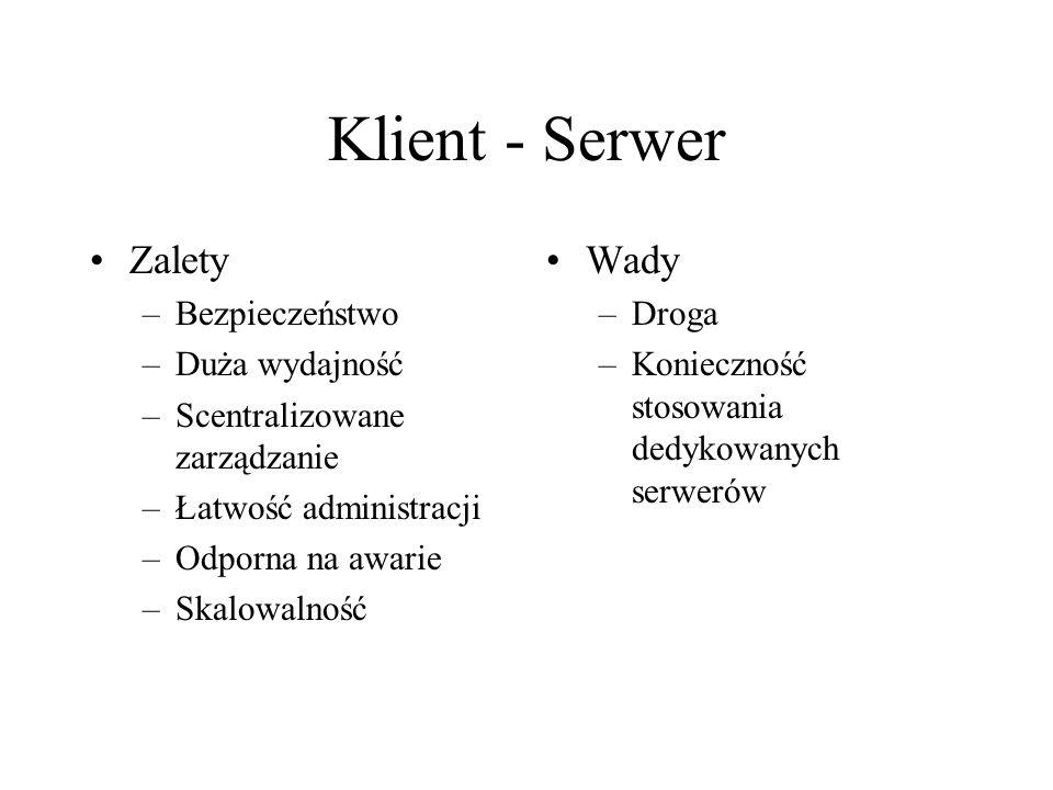 Klient - Serwer Zalety Wady Bezpieczeństwo Duża wydajność