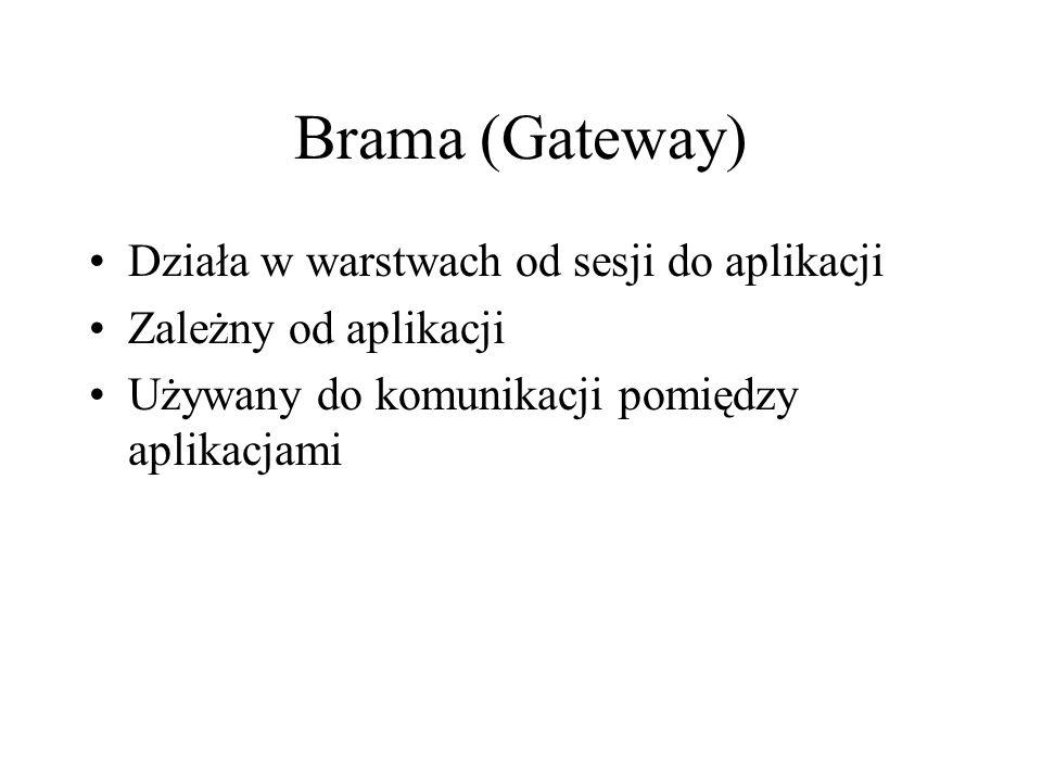 Brama (Gateway) Działa w warstwach od sesji do aplikacji