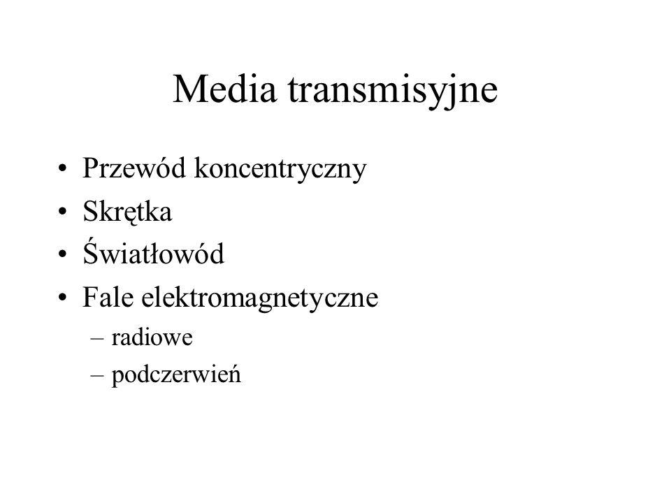 Media transmisyjne Przewód koncentryczny Skrętka Światłowód