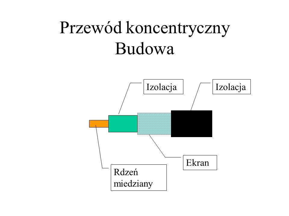 Przewód koncentryczny Budowa