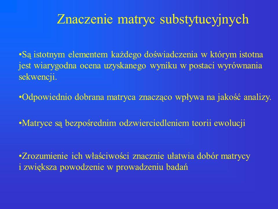 Znaczenie matryc substytucyjnych