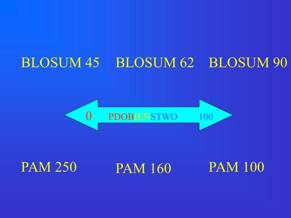 BLOSUM 45 BLOSUM 62 BLOSUM 90 PDOBIEŃSTWO 100 PAM 250 PAM 160 PAM 100